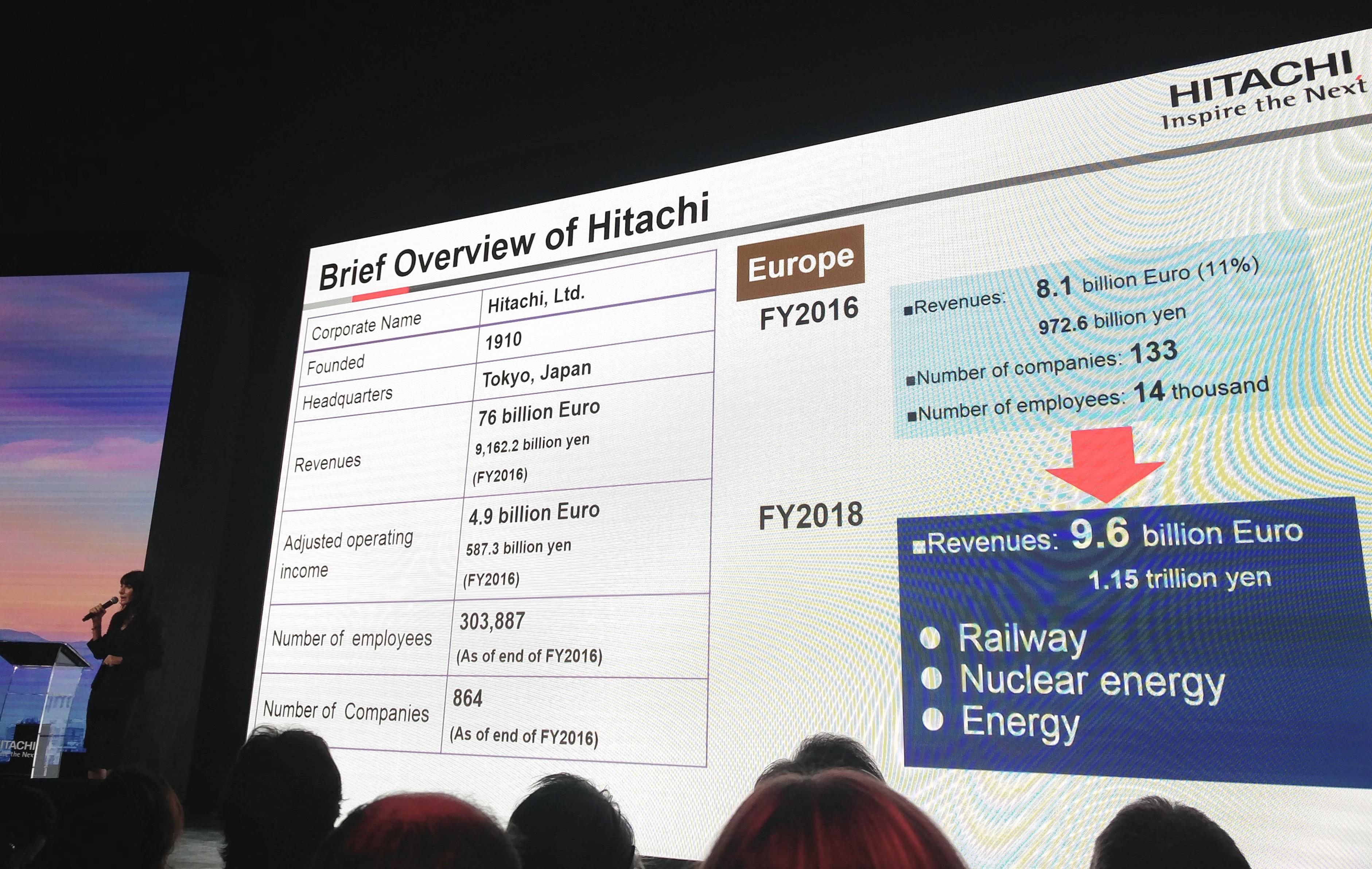 LORENA DELLAGIOVANNA country manager Italia per Hitachi