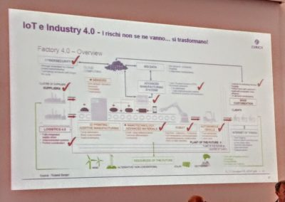 Industry 4.0 cosa cambia