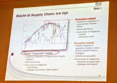 I rischi della Supply Chain