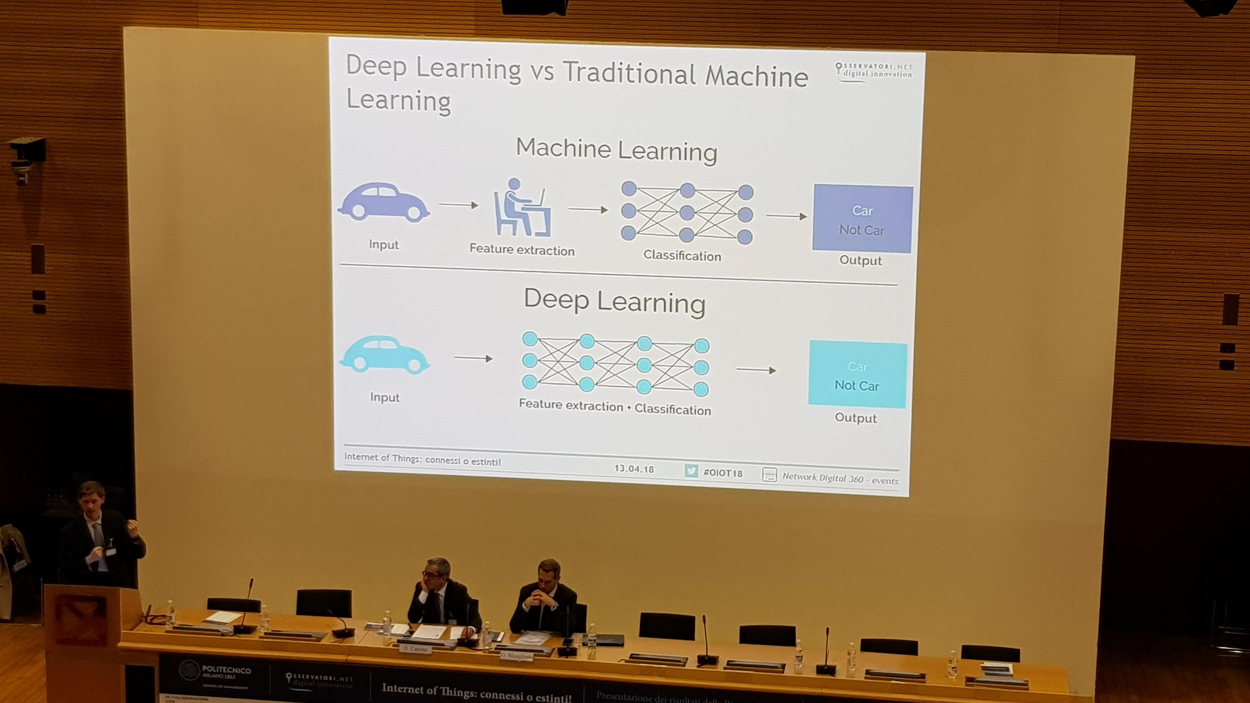 Intelligenza artificiale: l'evoluzione