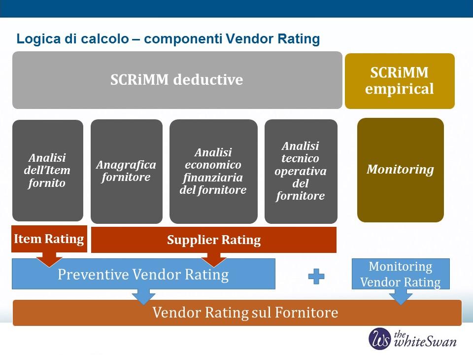 SCRiMM modello scalabile