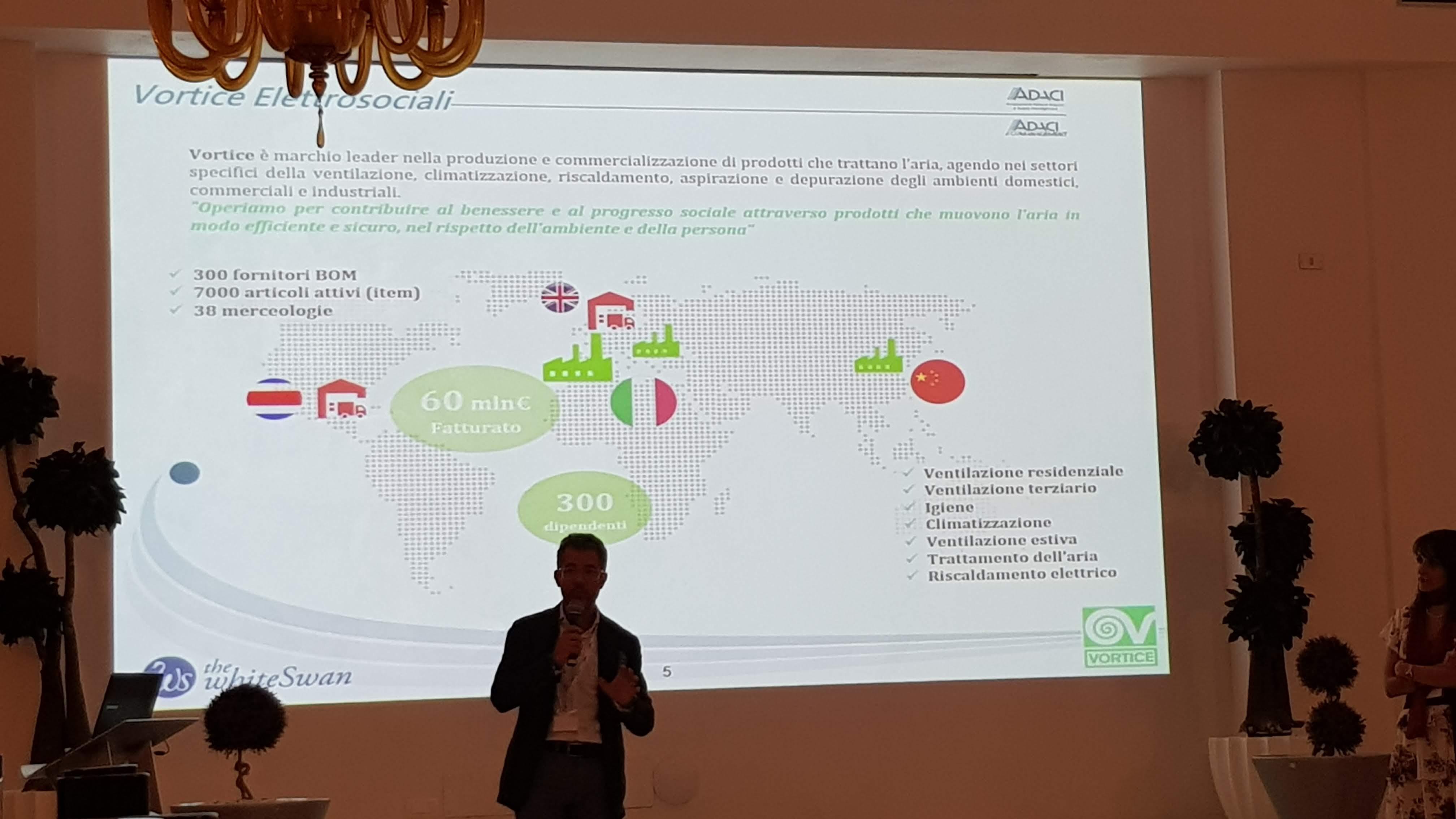 Claudio Bruggi: i risultati ottenuti dall'applicazione sui fornitori di Vortice