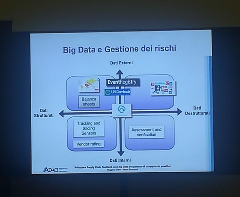 MATTIA DONADONI ricercatore MIP politecnico di Milano: Le supply chain resilienti e la gestione dei rischi